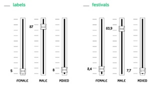 labels_festivals_wire