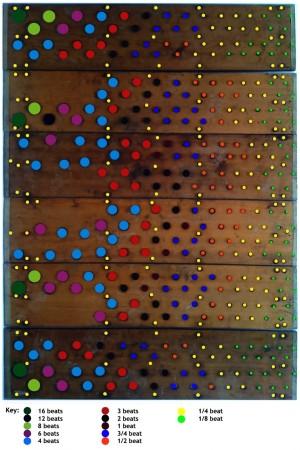 colourcode_score_forHB