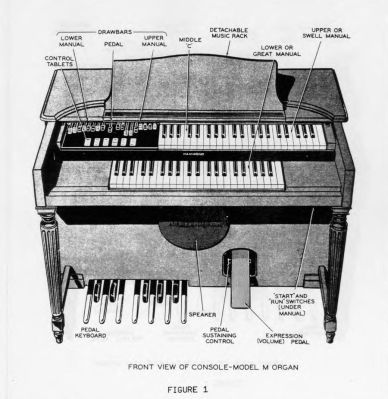 Hammond manual diagram